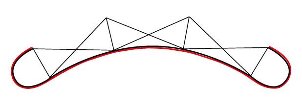 curve-front